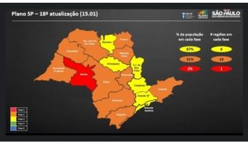 Fase vermelha: governo de SP manda fechar comércio nas cidades da região de Marília