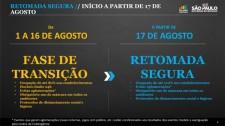SP amplia funcionamento de atividades econômicas até meia-noite a partir de domingo (1)