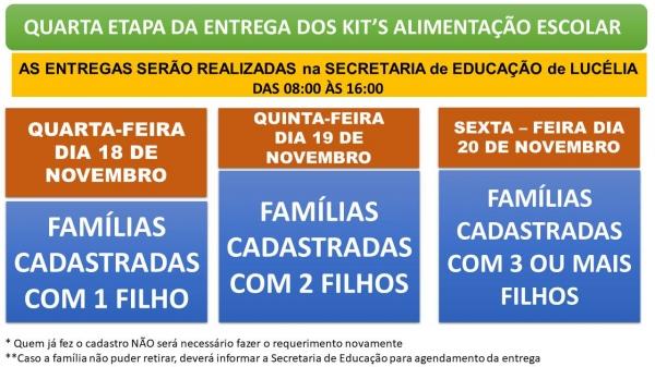 Cronograma de entrega dos kits de alimentação (Divulgação/Prefeitura de Lucélia).