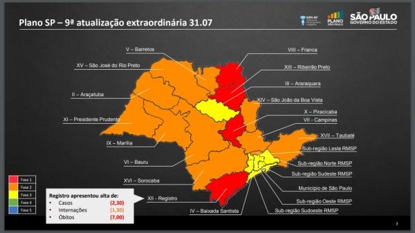 Sem mudanças para as regiões de Presidente Prudente e Marília, na nova atualização do Plano São Paulo divulgada nesta sexta-feira (31) pelo governador João Dória (Reprodução).
